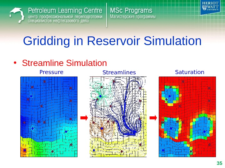 Gridding in Reservoir Simulation • Streamline Simulation Pressure Streamlines Saturation 35