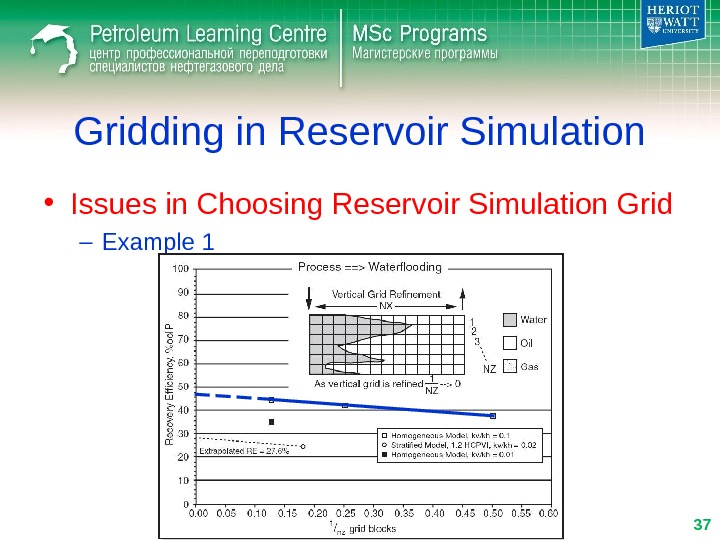 Gridding in Reservoir Simulation • Issues in Choosing Reservoir Simulation Grid – Example 1 37
