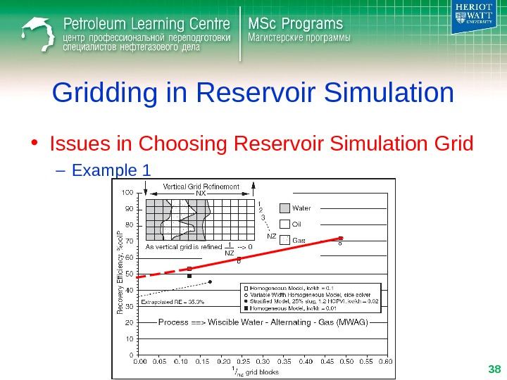 • Issues in Choosing Reservoir Simulation Grid – Example 1 Gridding in Reservoir Simulation 38