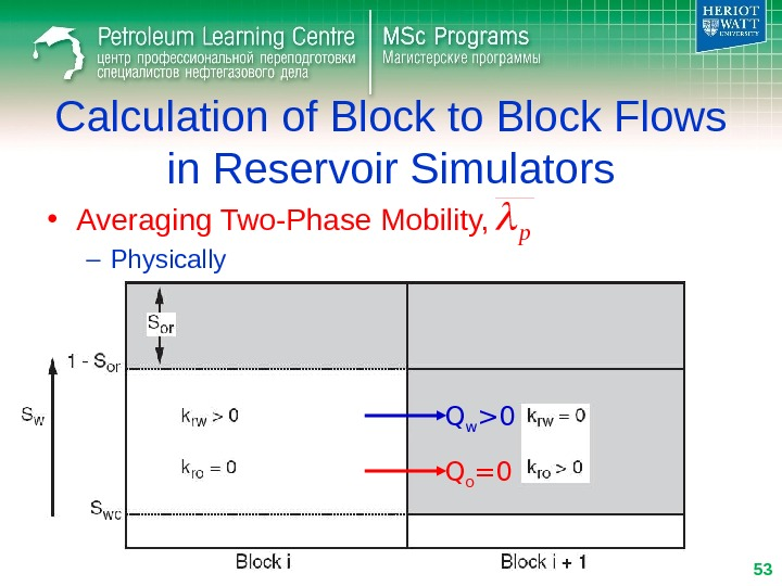 Calculation of Block to Block Flows in Reservoir Simulators • Averaging Two-Phase Mobility, – Physically Q