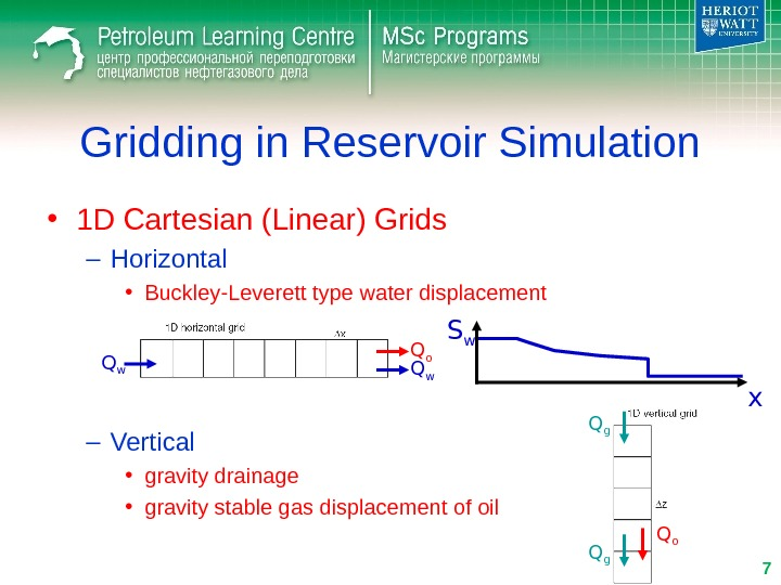 Gridding in Reservoir Simulation • 1 D Cartesian (Linear) Grids – Horizontal • Buckley-Leverett type water