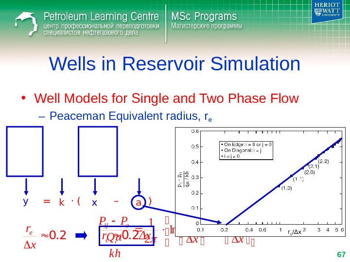 Wells in Reservoir Simulation • Well Models for Single and Two Phase Flow – Peaceman Equivalent
