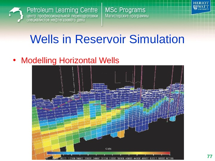 Wells in Reservoir Simulation • Modelling Horizontal Wells 77