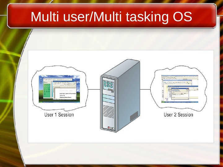 Multi user/Multi tasking OS