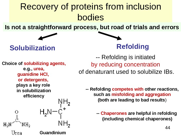44 Recovery of proteins from inclusion bodies Is not a straightforward process, but road of trials
