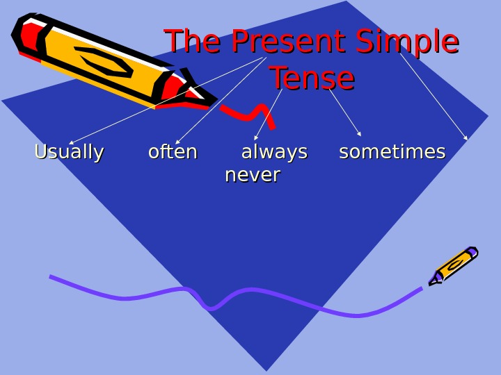 The Present Simple Tense Usually  often  always sometimes never