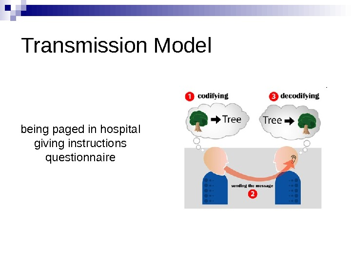 Transmission Model being paged in hospital giving instructions questionnaire