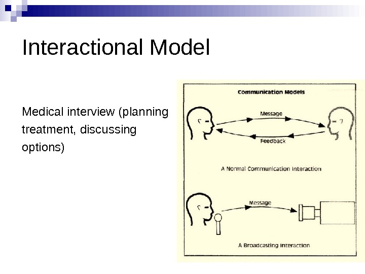 Interactional Model Medical interview (planning treatment, discussing options)