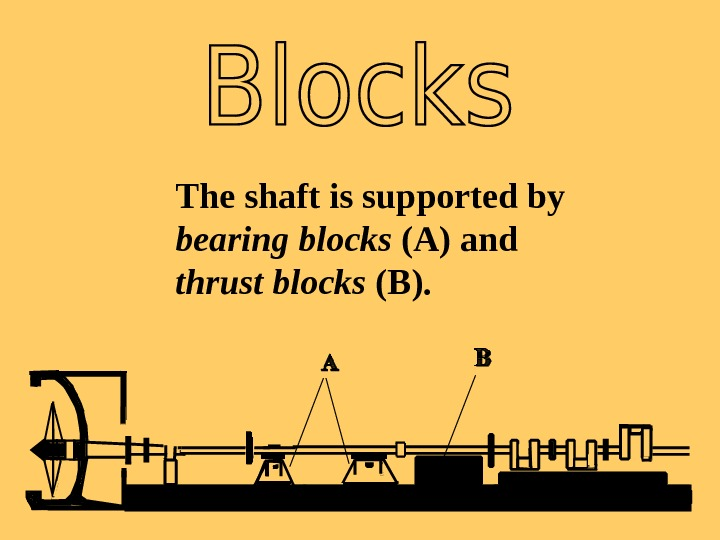 SOUNDThe shaft is supported by bearing blocks (A) and thrust blocks (B).