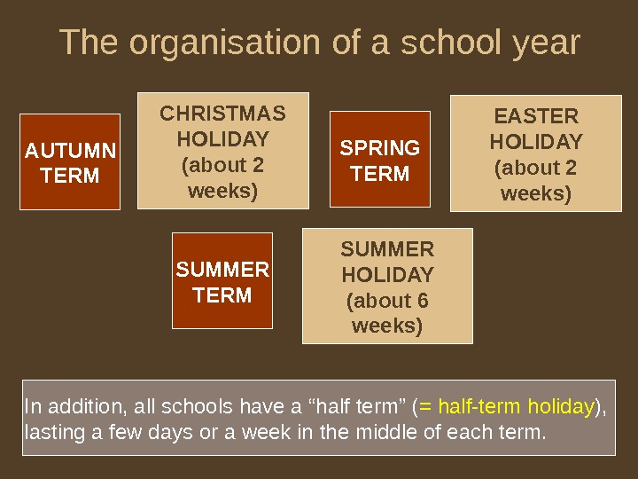 16 The organisation of a school year  AUTUMN TERM CHRISTMAS HOLIDAY (about 2 weeks)