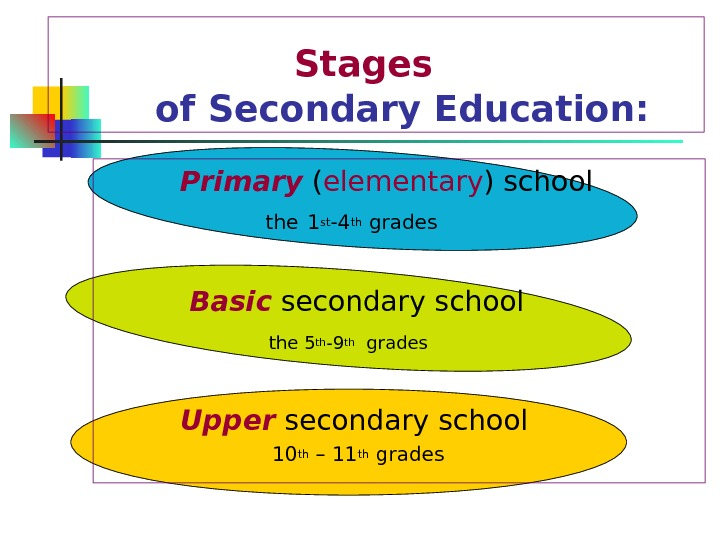 Stages   of Secondary Education:  Primary  ( elementary )
