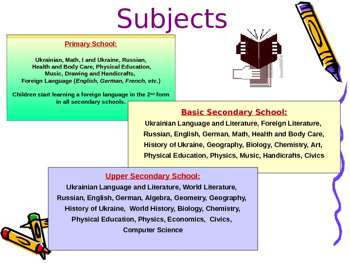 School  Subjects Primary School: Ukrainian, Math, I and Ukraine, Russian,  Health and