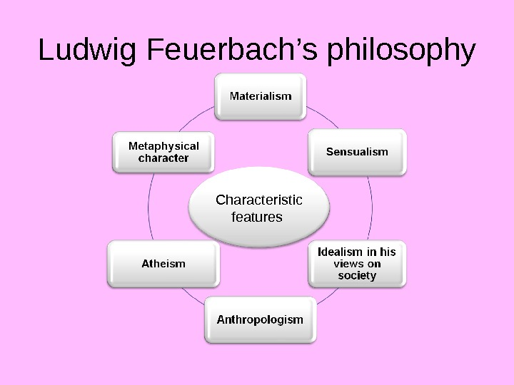 Ludwig Feuerbach's philosophy Characteristic features