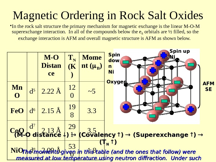 Magnetic Ordering in Rock Salt Oxides • In the rock salt structure the primary