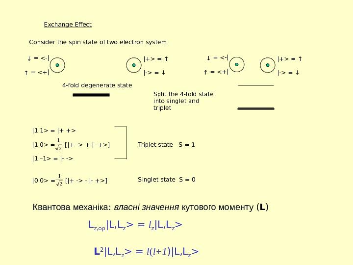 Exchange Effect Consider the spin state of two electron system|+ = ↓ |- =