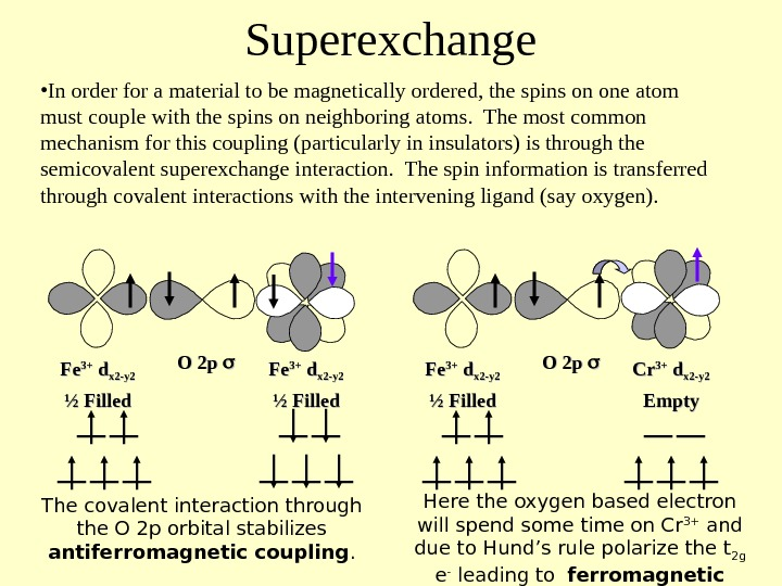 Superexchange • In order for a material to be magnetically ordered, the spins on
