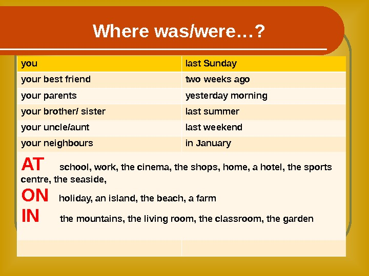 Where was/were…? you last Sunday your best friend two weeks ago your parents yesterday