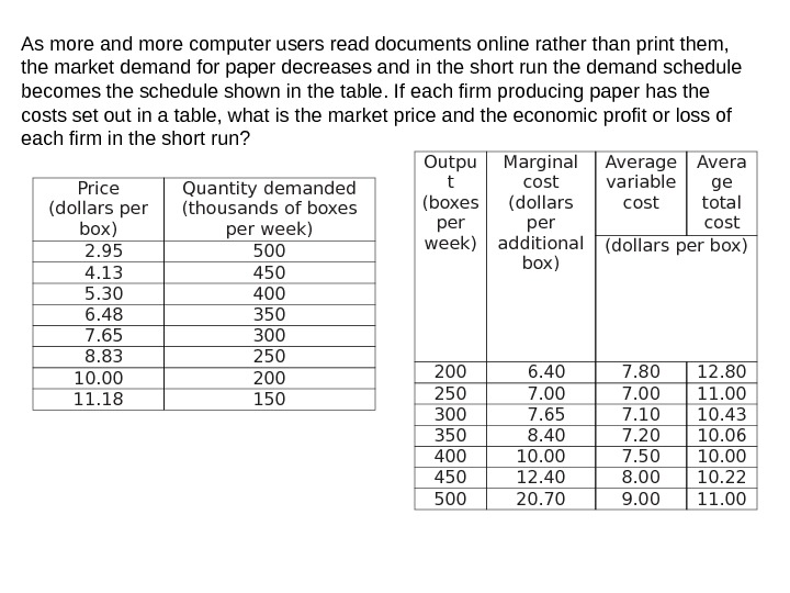 As more and more computer users read documents online rather than print them,  the market