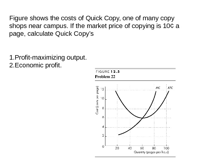 Figure shows the costs of Quick Copy, one of many copy shops near campus. If the