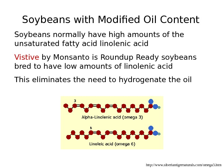 Soybeans with Modified Oil Content Soybeans normally have high amounts of the unsaturated fatty