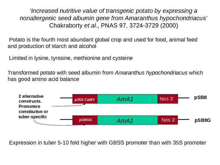 ' Increased nutritive value of transgenic potato by expressing a nonallergenic seed albumin gene