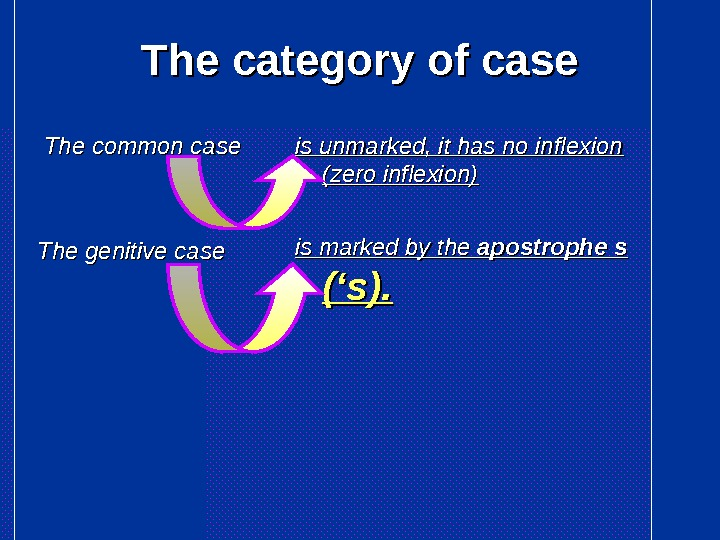 The category of case  The common case  The genitive case is unmarked,