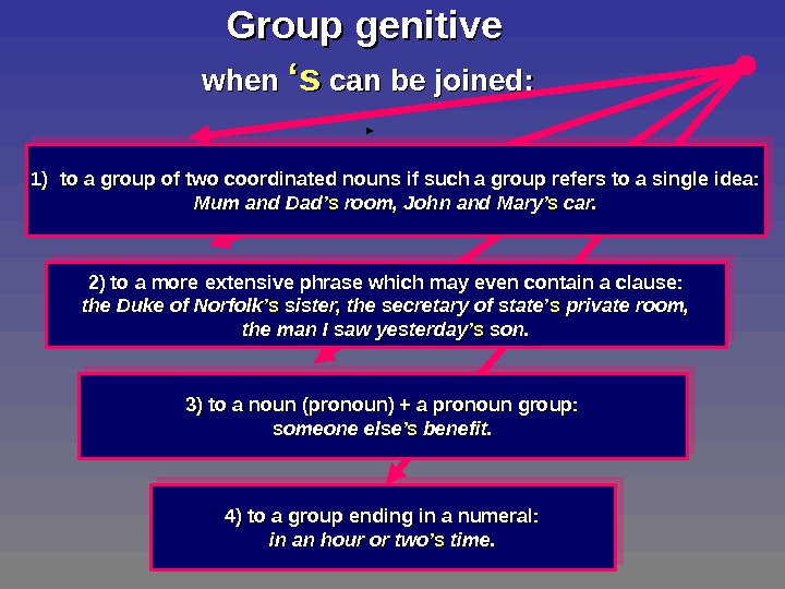 Group genitive  when 's's can be joined:  4) to a group ending