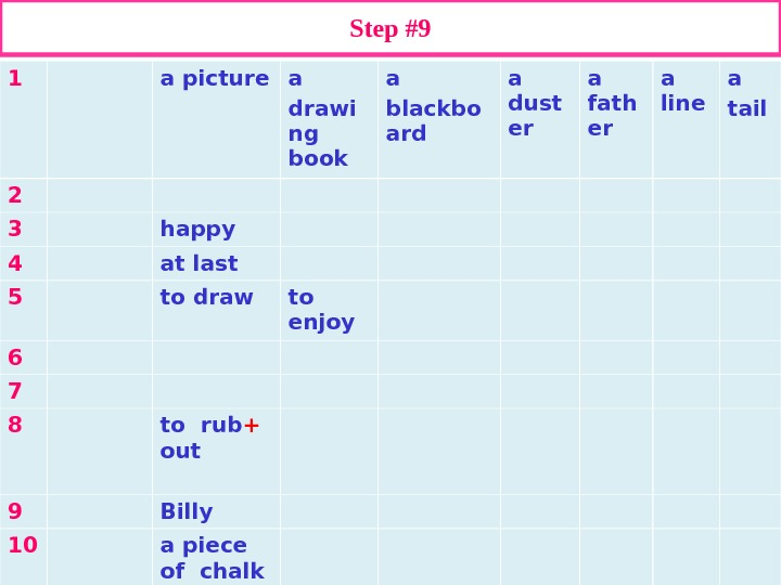 Step #9 1 a picture  a drawi ng book  a blackbo ard  a