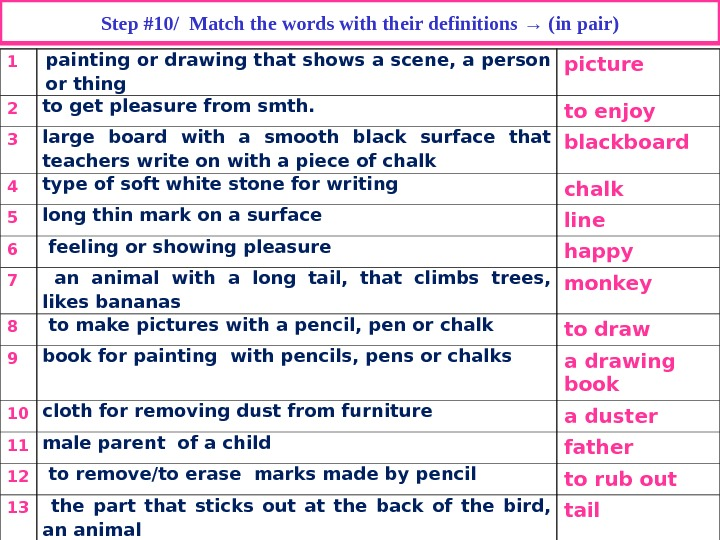 Step #10/ Match the words with their definitions  → ( in pair ) 1 painting