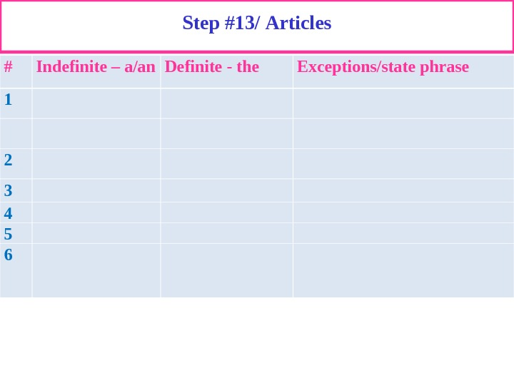 Step #13/ Articles # Indefinite – a/an Definite - the Exceptions/state phrase 1 2 3 4