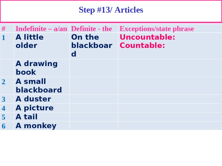 Step #13/ Articles # Indefinite – a/an Definite - the Exceptions/state phrase 1 A little older