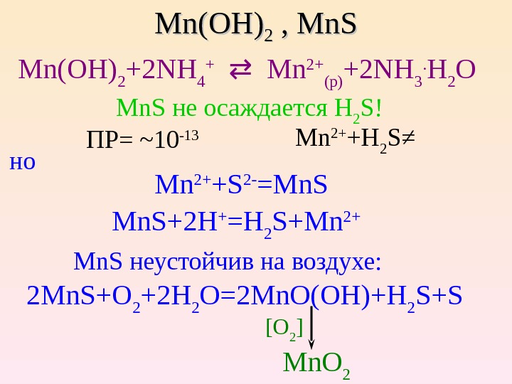 Mn(OH) 22 , Mn. S Mn(OH) 2 +2 NH 4 +  Mn 2+