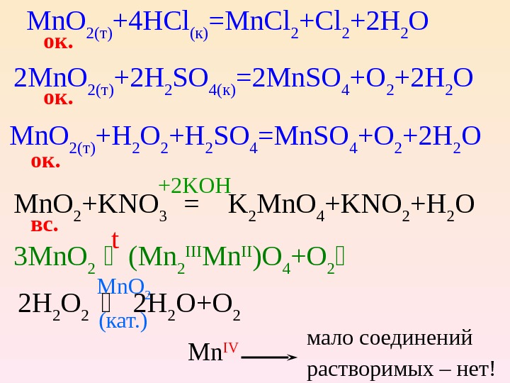 Mn. O 2( т ) +4 HCl ( к ) =Mn. Cl 2 +2