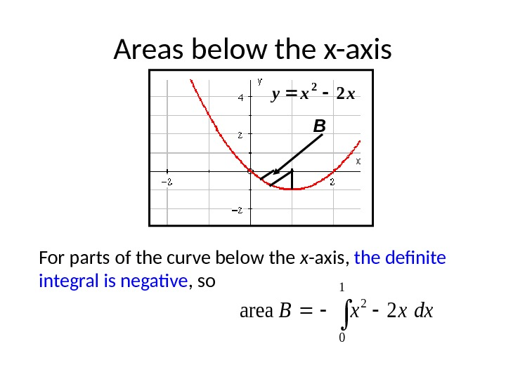 xxy 2 2 B For parts of the curve below the x -axis,  the definite