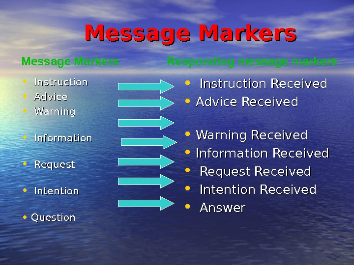 Message Markers • Instruction      • Advice