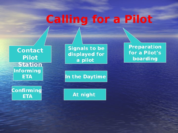 Calling for a Pilot Contact Pilot Station Signals to be displayed for a