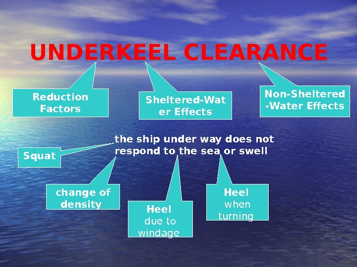 UNDERKEEL CLEARANCE  Squat Heel  when turning Reduction Factors Sheltered-Wat er Effects Non-Sheltered -Water