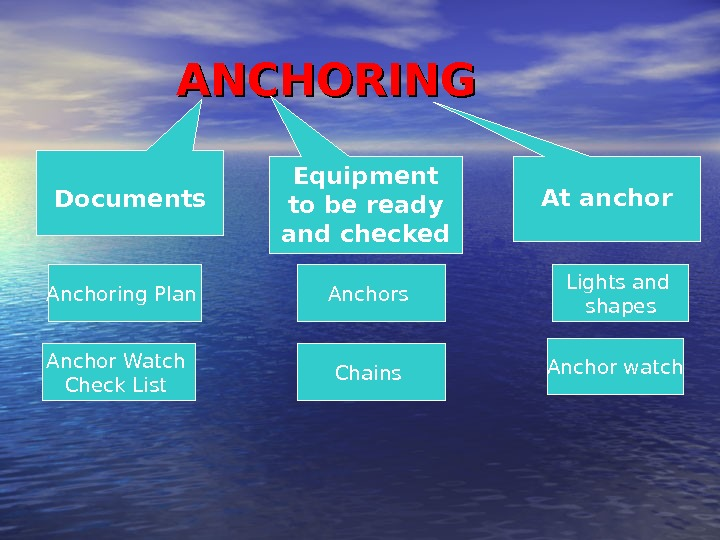 ANCHORING Documents Equipment to be ready and checked At anchor
