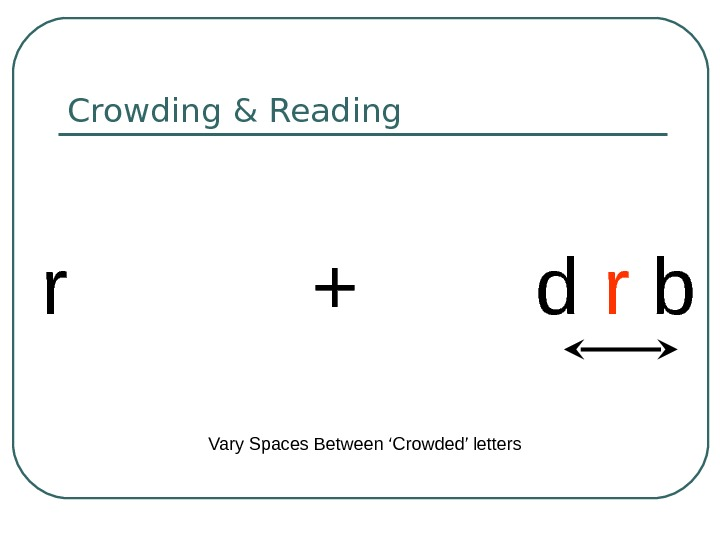 Crowding & Reading r  +  d r b Vary Spaces Between 'Crowded' letters