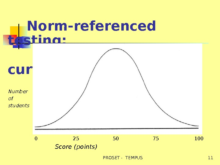 Norm-referenced testing:      the bell curve Number of students