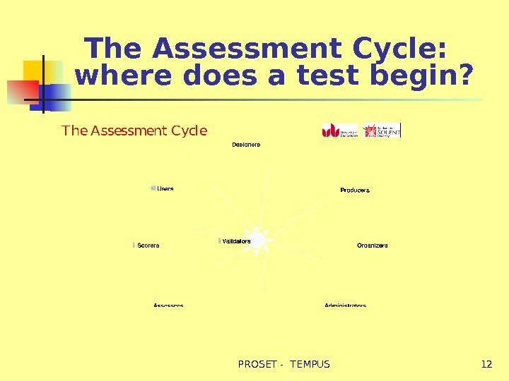 The Assessment Cycle:   where does a test begin?  12 PROSET