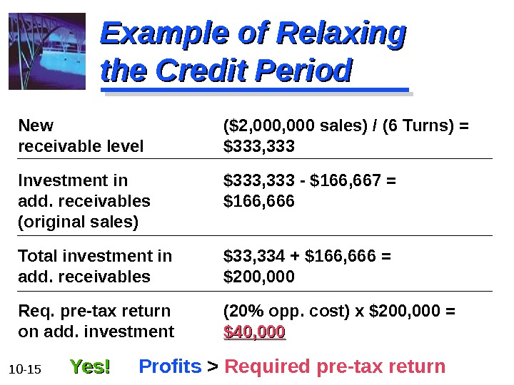 10 - 15 Example of Relaxing the Credit Period New  ($2, 000 sales) / (6