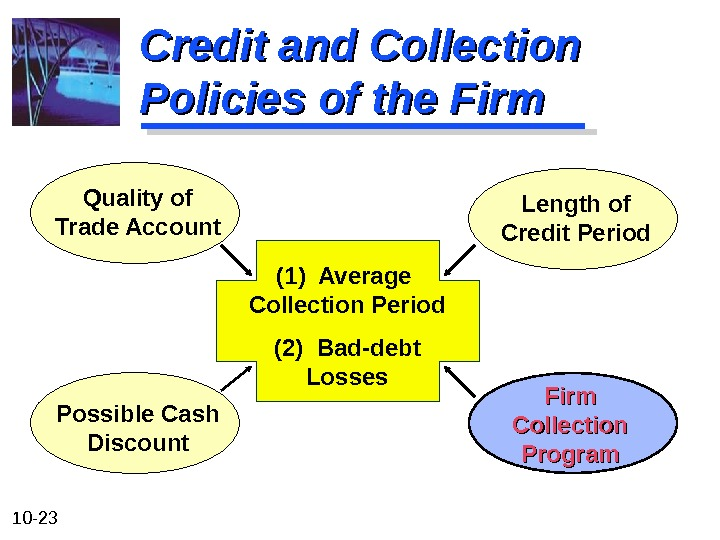 10 - 23 Credit and Collection Policies of the Firm (1) Average Collection Period (2) Bad-debt