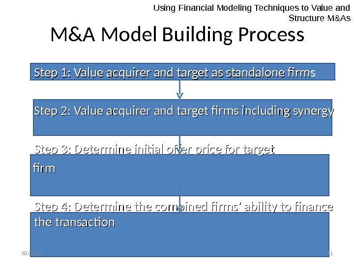 M&A Model Building Process • Step 1: Value acquirer and target as standalone firm s •