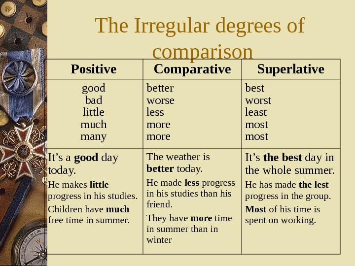The Irregular degrees of  comparison Positive Comparative Superlative good bad little much many