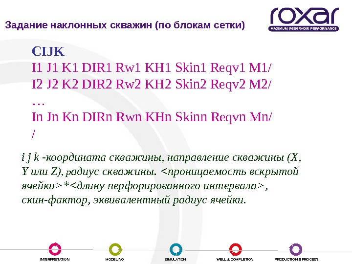 INTERPRETATION MODELING SIMULATION WELL & COMPLETION PRODUCTION & PROCESSНаклонные скважины CIJK I 1 J 1 K