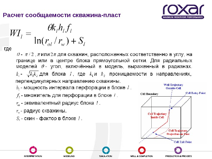 INTERPRETATION MODELING SIMULATION WELL & COMPLETION PRODUCTION & PROCESSРасчет сообщаемости скважина-пласт