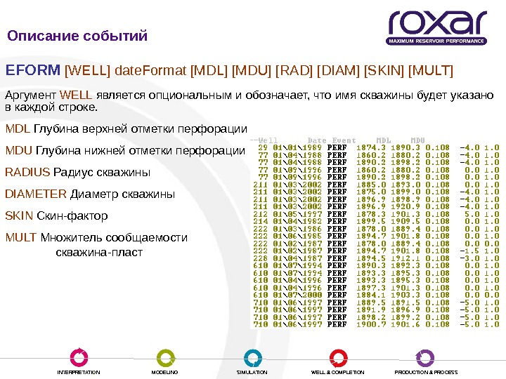 INTERPRETATION MODELING SIMULATION WELL & COMPLETION PRODUCTION & PROCESSОписание событий  EFORM  [WELL] date. Format