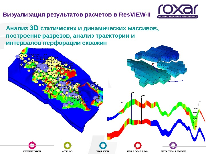INTERPRETATION MODELING SIMULATION WELL & COMPLETION PRODUCTION & PROCESSАнализ 3 D статических и динамических массивов ,