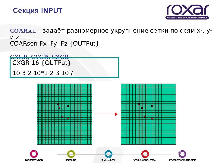 INTERPRETATION MODELING SIMULATION WELL & COMPLETION PRODUCTION & PROCESSСекция INPUT COAR sen  – задаёт равномерное